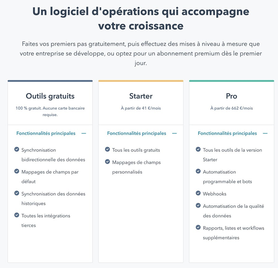 hubspot pour pme eti 4b operations tarif